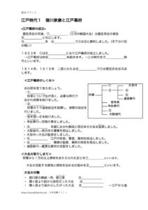 徳川家康と江戸幕府